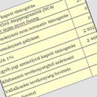 2011. évi közhasznúsági jelentés