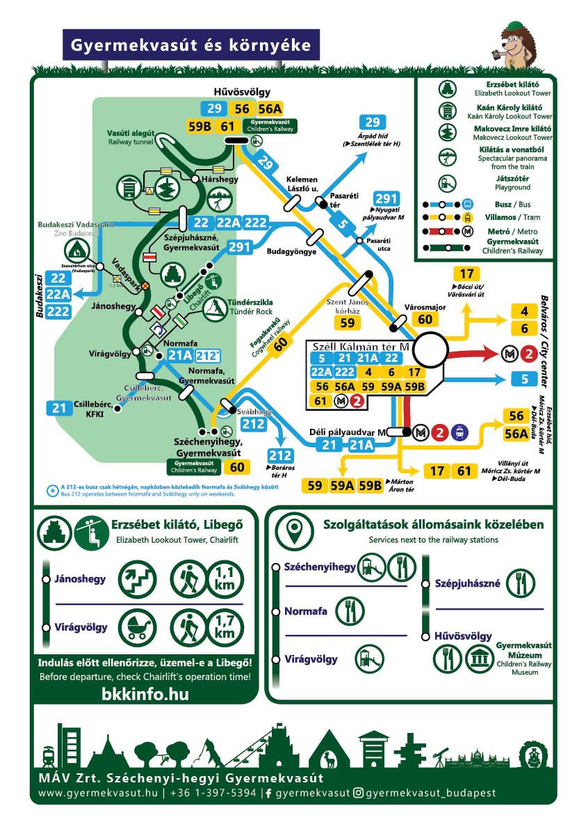 Budai-hegység térkép