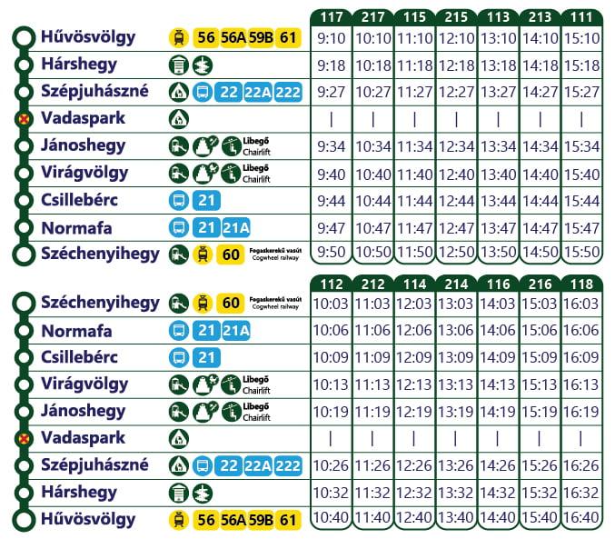 Hétköznapi menetrend